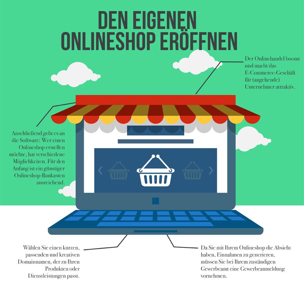 Einen Onlineshop Erstellen Das Ist Zu Beachten Praktikumde Blog